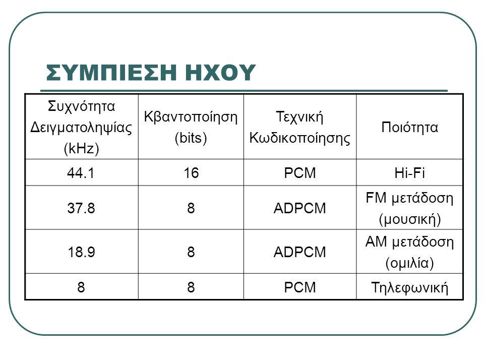 ΣΥΜΠΙΕΣΗ ΗΧΟΥ Συχνότητα Δειγματοληψίας (kHz) Κβαντοποίηση (bits)