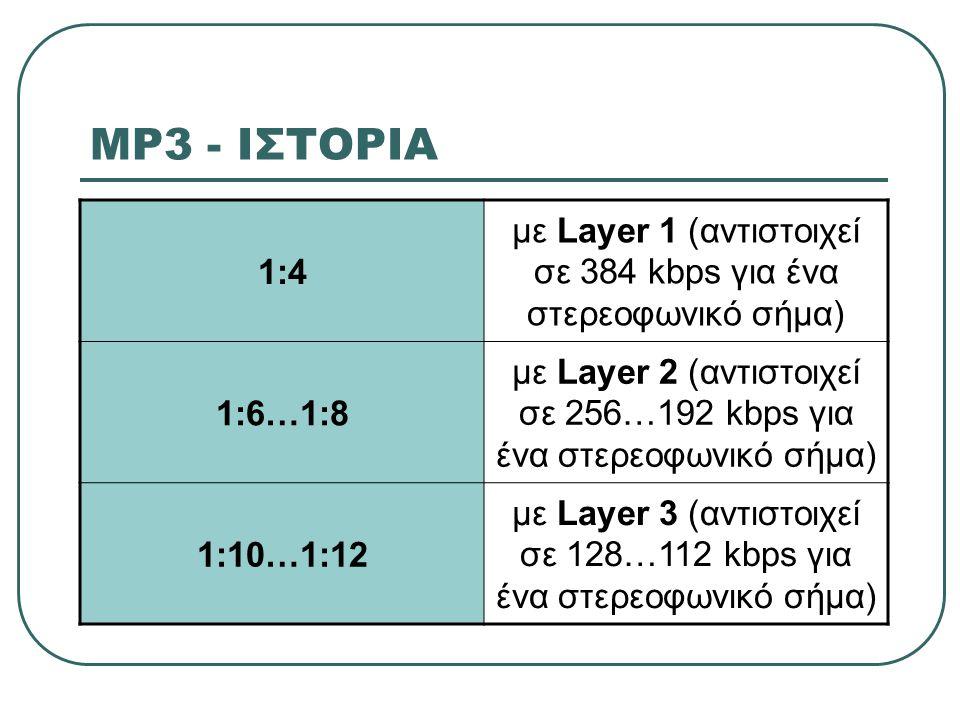 MP3 - ΙΣΤΟΡΙΑ 1:4. με Layer 1 (αντιστοιχεί σε 384 kbps για ένα στερεοφωνικό σήμα) 1:6…1:8.