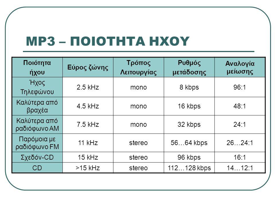 MP3 – ΠΟΙΟΤΗΤΑ ΗΧΟΥ Ποιότητα ήχου Εύρος ζώνης Τρόπος Λειτουργίας