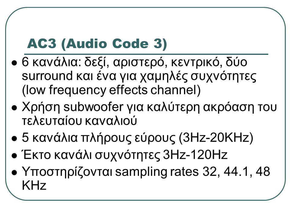 AC3 (Audio Code 3) 6 κανάλια: δεξί, αριστερό, κεντρικό, δύο surround και ένα για χαμηλές συχνότητες (low frequency effects channel)