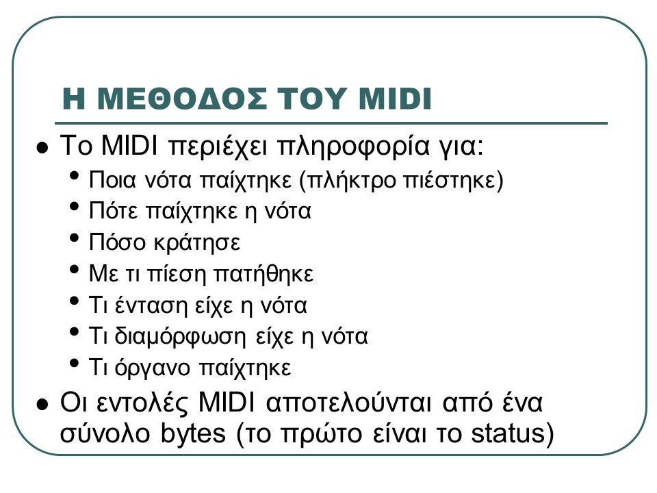Η ΜΕΘΟΔΟΣ ΤΟΥ MIDI To MIDI περιέχει πληροφορία για: