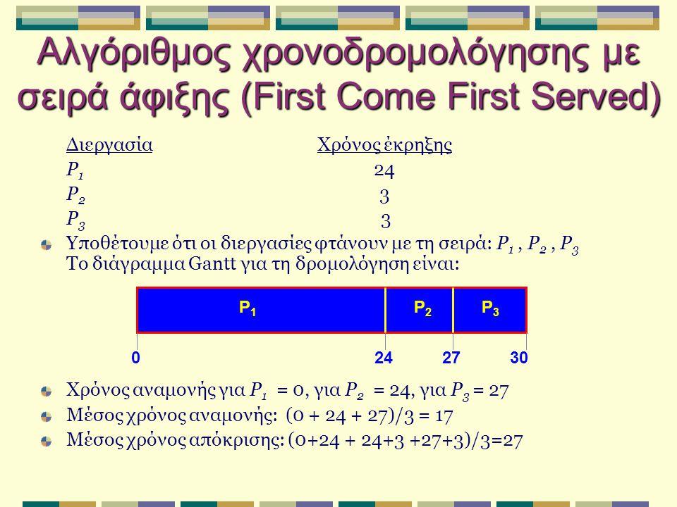 Αλγόριθμος χρονοδρομολόγησης με σειρά άφιξης (First Come First Served)