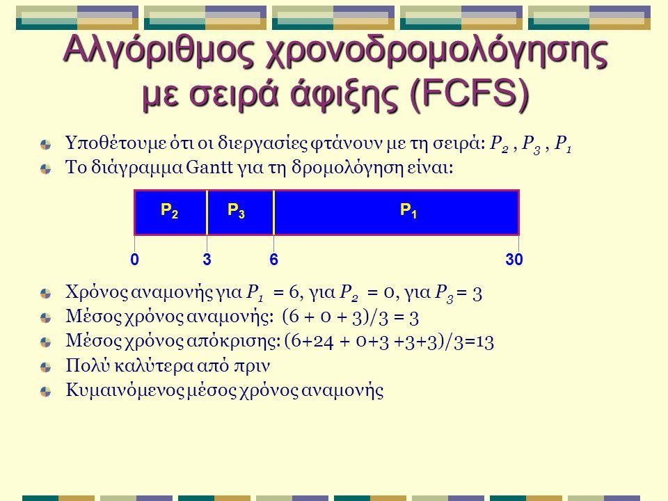 Αλγόριθμος χρονοδρομολόγησης με σειρά άφιξης (FCFS)
