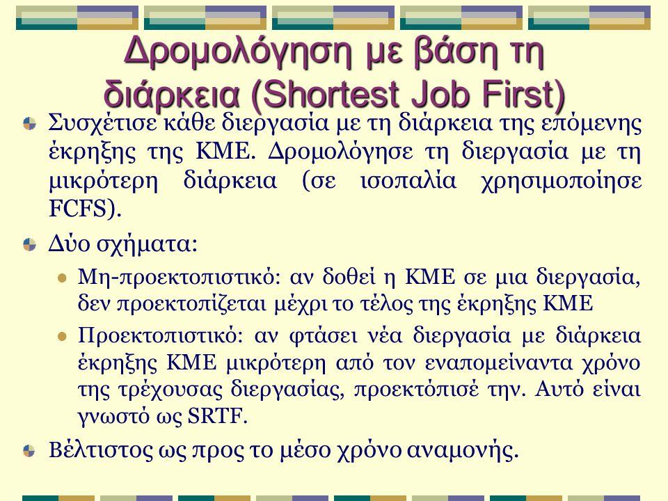 Δρομολόγηση με βάση τη διάρκεια (Shortest Job First)