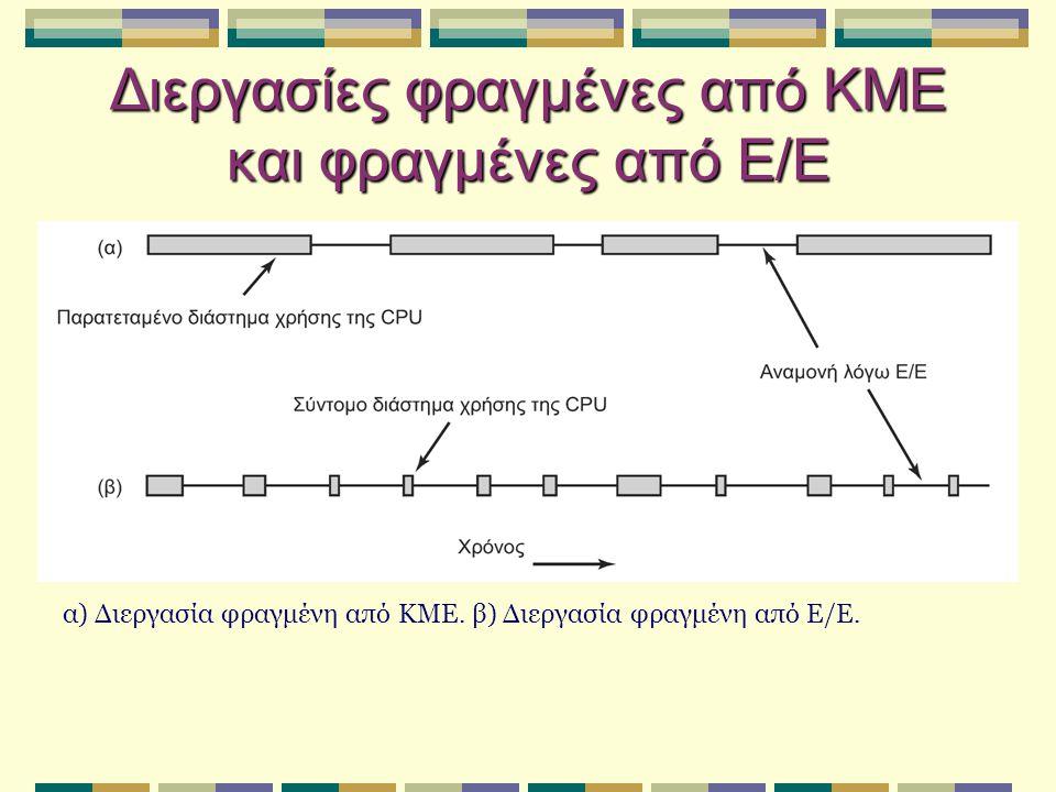 Διεργασίες φραγμένες από ΚΜΕ και φραγμένες από Ε/Ε