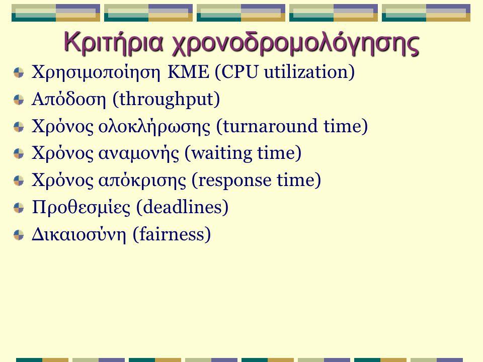 Κριτήρια χρονοδρομολόγησης