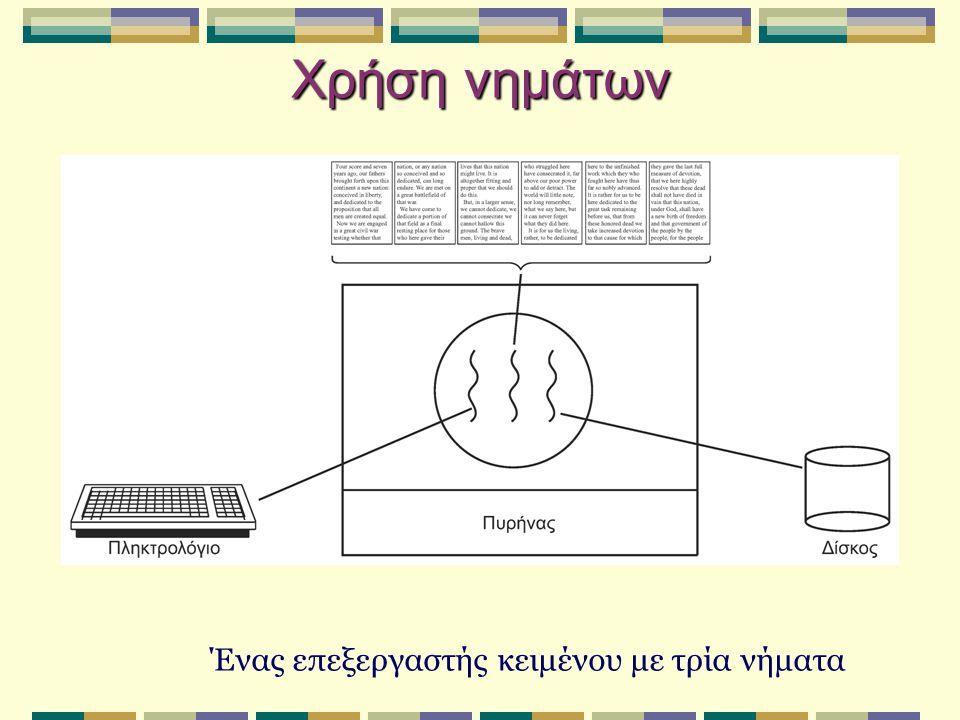 Ένας επεξεργαστής κειμένου με τρία νήματα