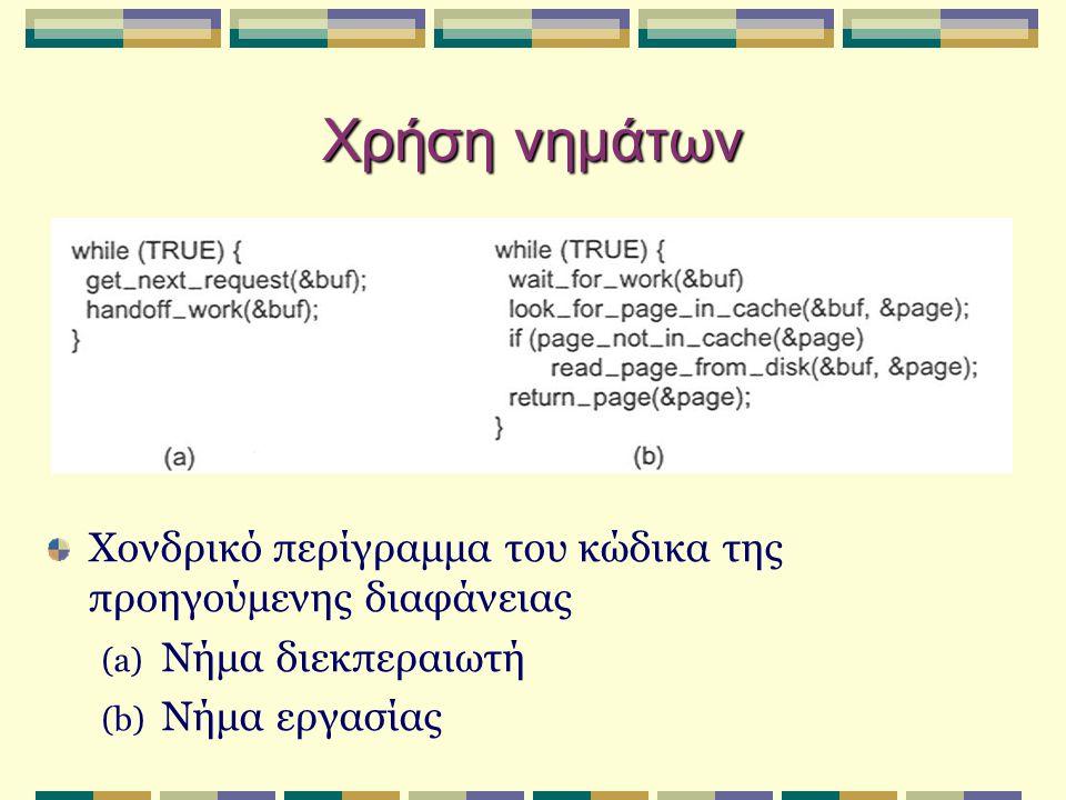 Χρήση νημάτων Χονδρικό περίγραμμα του κώδικα της προηγούμενης διαφάνειας.