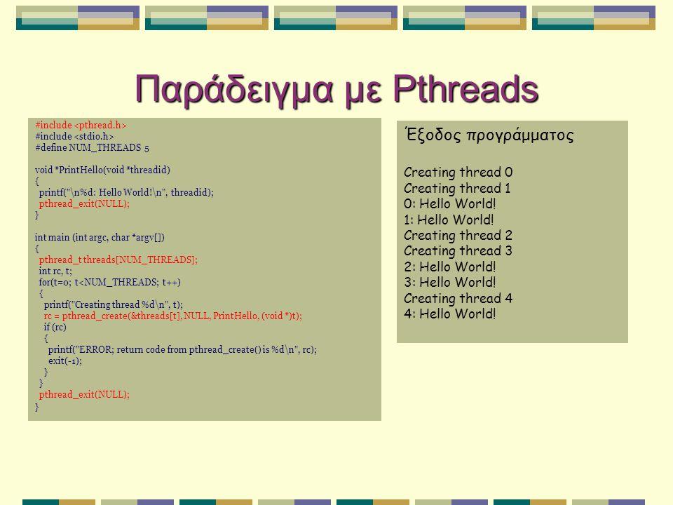 Παράδειγμα με Pthreads