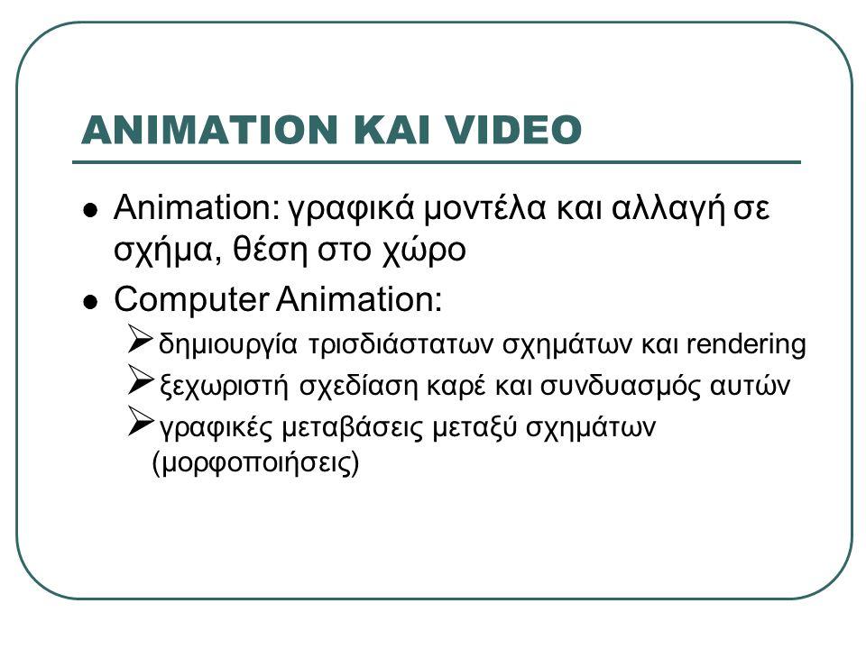 ANIMATION ΚΑΙ VIDEO Animation: γραφικά μοντέλα και αλλαγή σε σχήμα, θέση στο χώρο. Computer Animation: