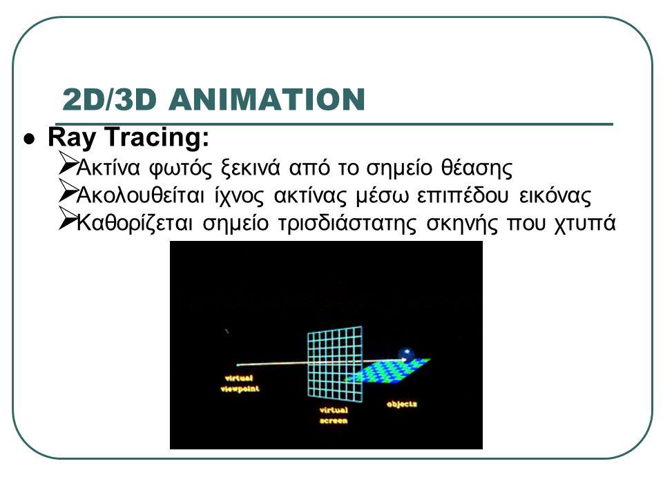 2D/3D ANIMATION Ray Tracing: Ακτίνα φωτός ξεκινά από το σημείο θέασης