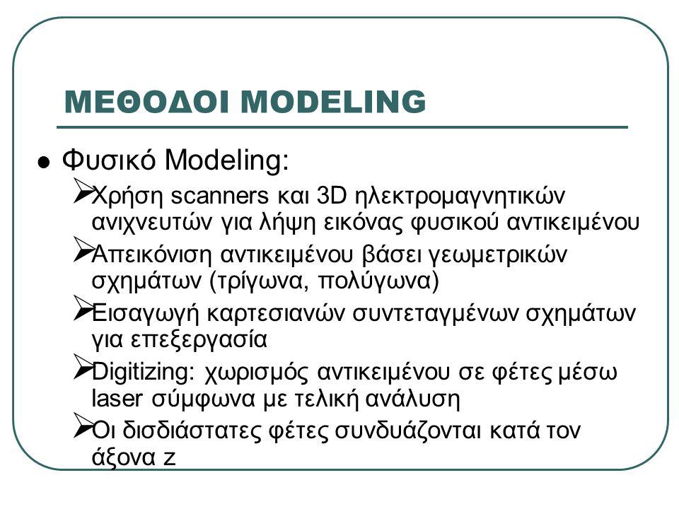 ΜΕΘΟΔΟΙ MODELING Φυσικό Modeling: