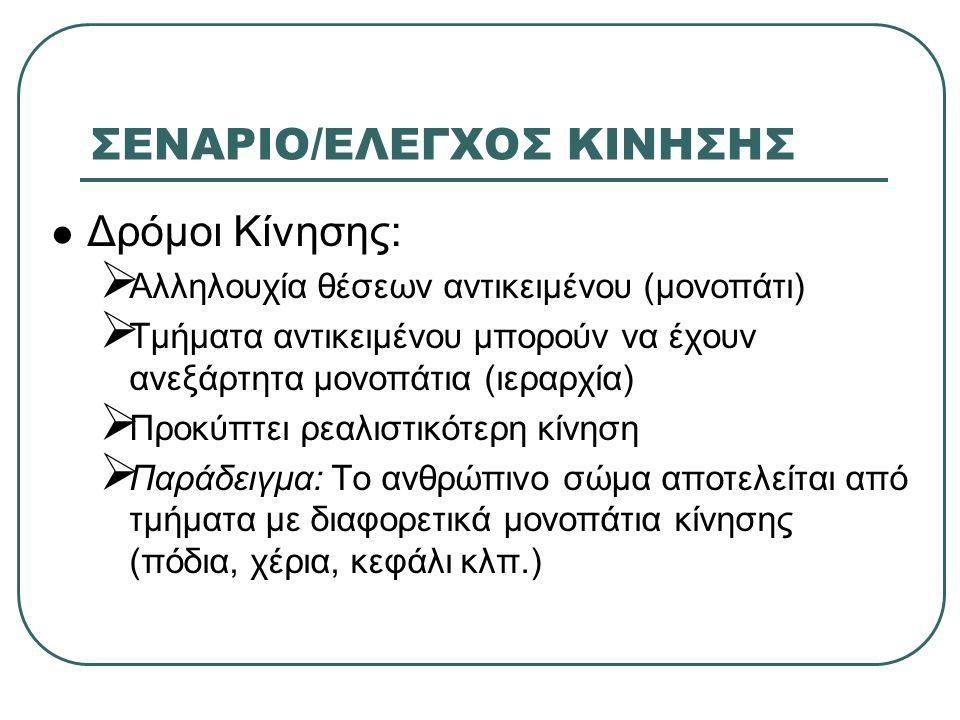 ΣΕΝΑΡΙΟ/ΕΛΕΓΧΟΣ ΚΙΝΗΣΗΣ