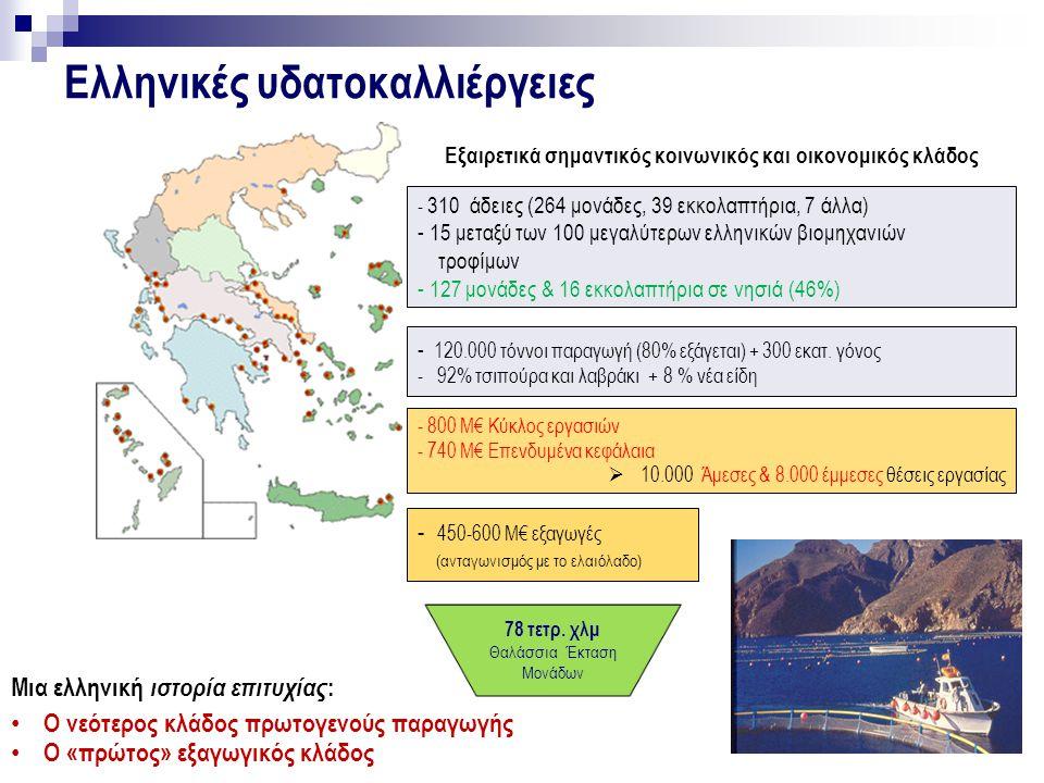Ελληνικές υδατοκαλλιέργειες