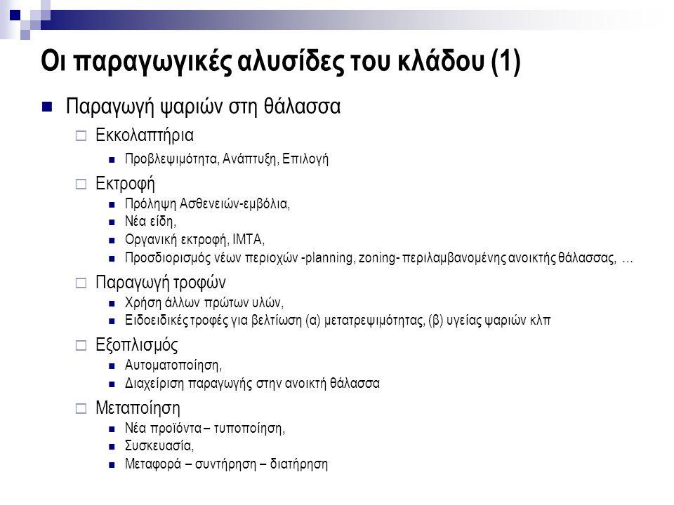 Οι παραγωγικές αλυσίδες του κλάδου (1)