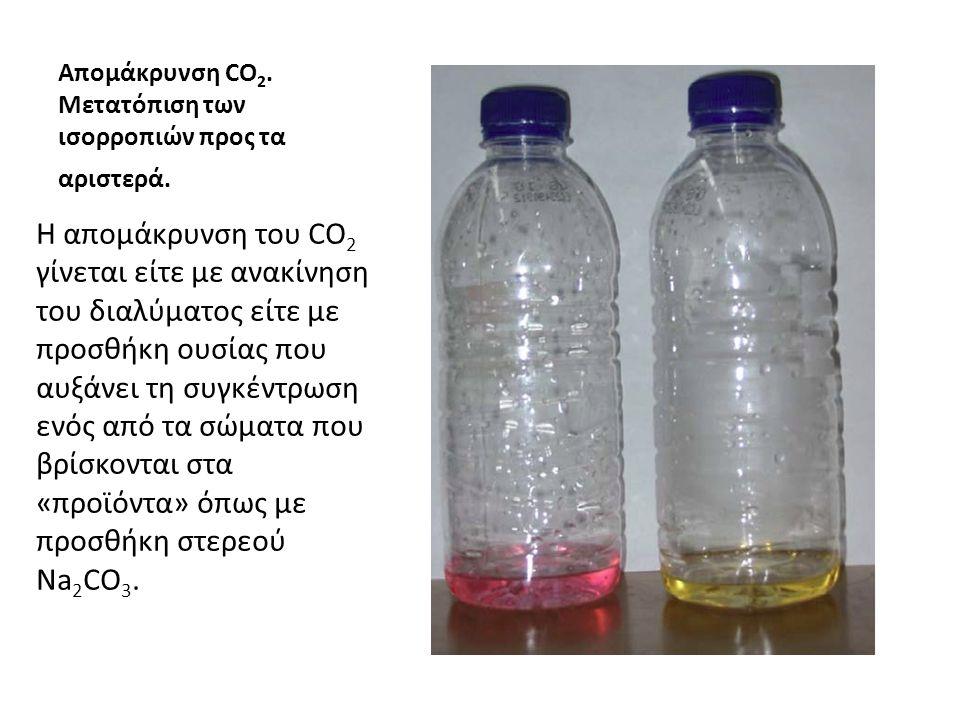 Απομάκρυνση CO2. Μετατόπιση των ισορροπιών προς τα αριστερά.