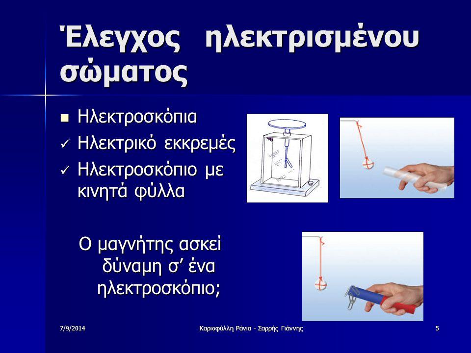 Έλεγχος ηλεκτρισμένου σώματος
