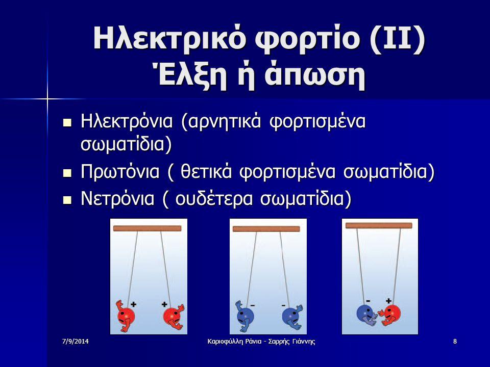 Ηλεκτρικό φορτίο (ΙΙ) Έλξη ή άπωση