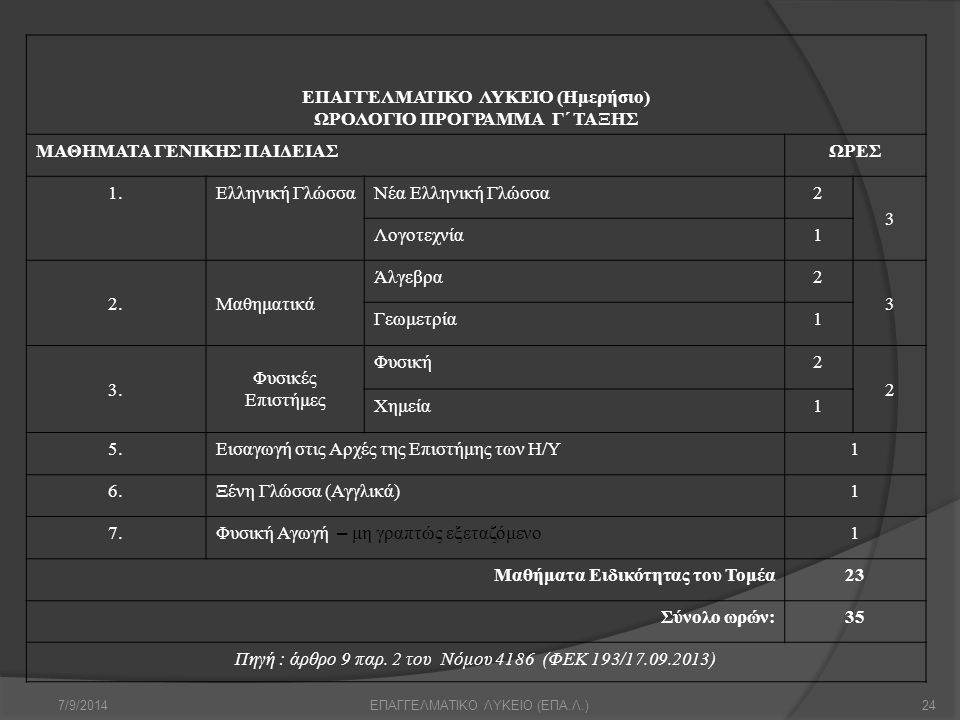 ΩΡΟΛΟΓΙΟ ΠΡΟΓΡΑΜΜΑ Γ΄ ΤΑΞΗΣ