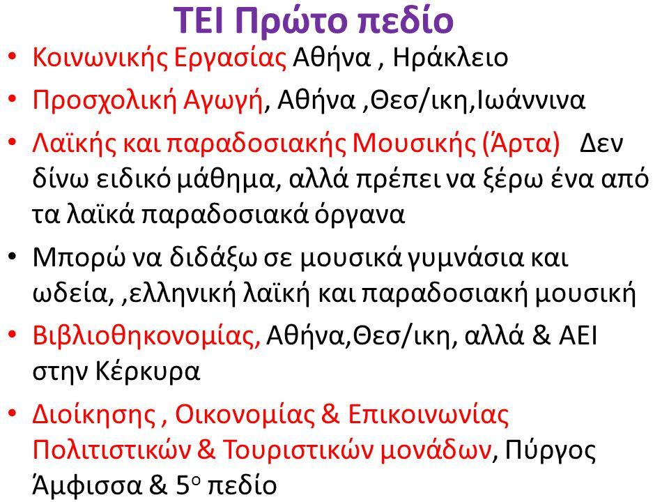 ΤΕΙ Πρώτο πεδίο Κοινωνικής Εργασίας Αθήνα , Ηράκλειο