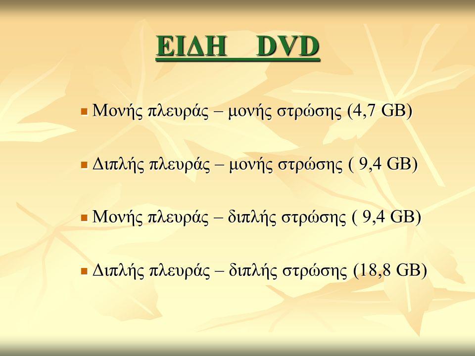 ΕΙΔΗ DVD Μονής πλευράς – μονής στρώσης (4,7 GB)