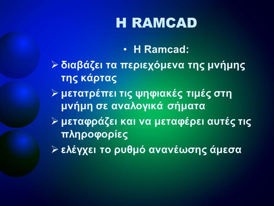 Η RAMCAD Η Ramcad: διαβάζει τα περιεχόμενα της μνήμης της κάρτας