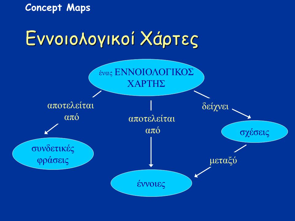 Εννοιολογικοί Χάρτες Concept Maps ΧΑΡΤΗΣ δείχνει αποτελείται από