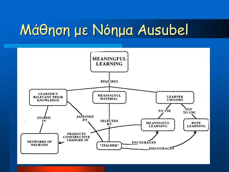 Μάθηση με Νόημα Ausubel