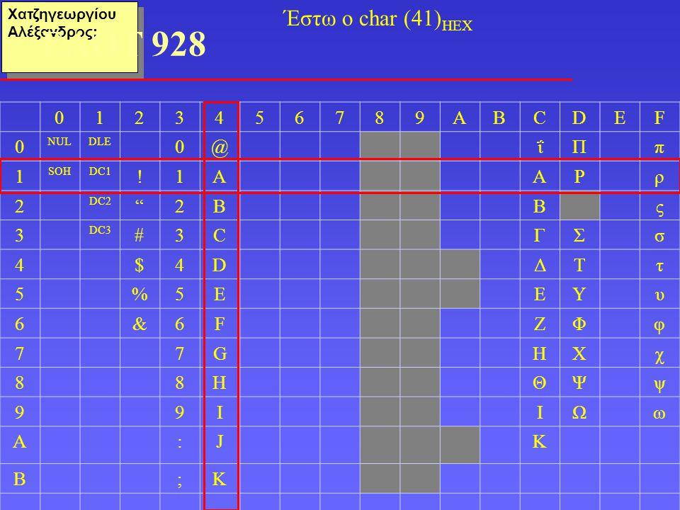 ΕΛΟΤ 928 Έστω ο char (41)HEX 1 2 3 4 5 6 7 8 9 A B C D E F @ ΐ Π π ! Α