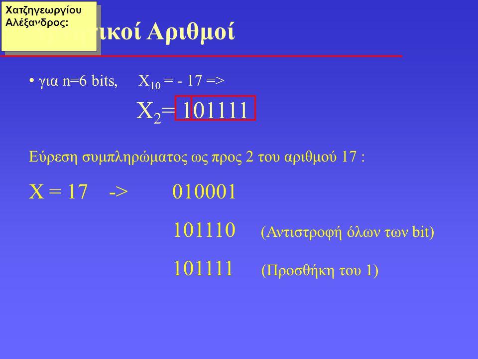 Αρνητικοί Αριθμοί Χ = 17 -> 010001 101110 (Αντιστροφή όλων των bit)