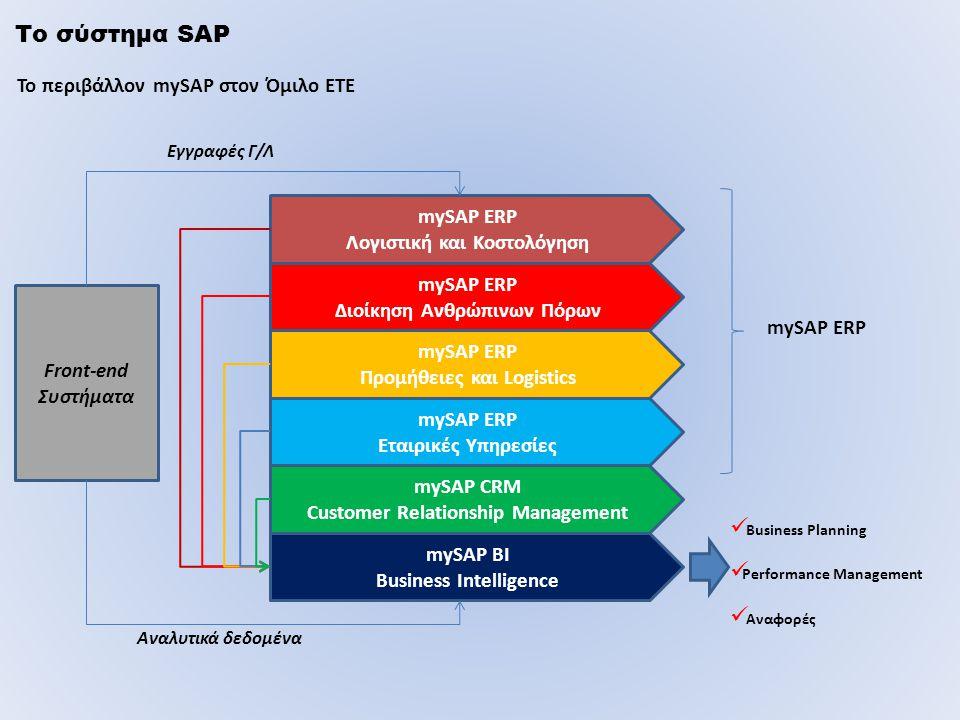 Το σύστημα SAP Το περιβάλλον mySAP στον Όμιλο ΕΤΕ mySAP ERP