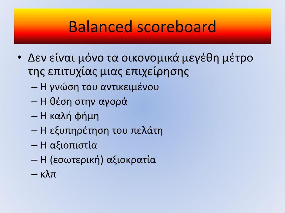 Balanced scoreboard Δεν είναι μόνο τα οικονομικά μεγέθη μέτρο της επιτυχίας μιας επιχείρησης. Η γνώση του αντικειμένου.