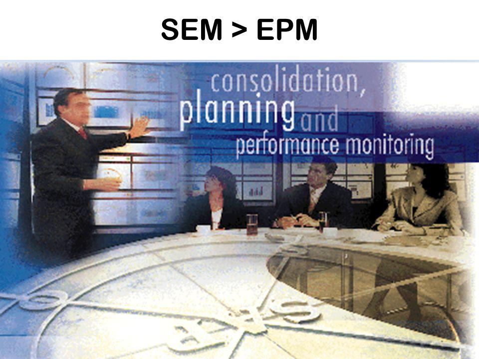 SEM > EPM