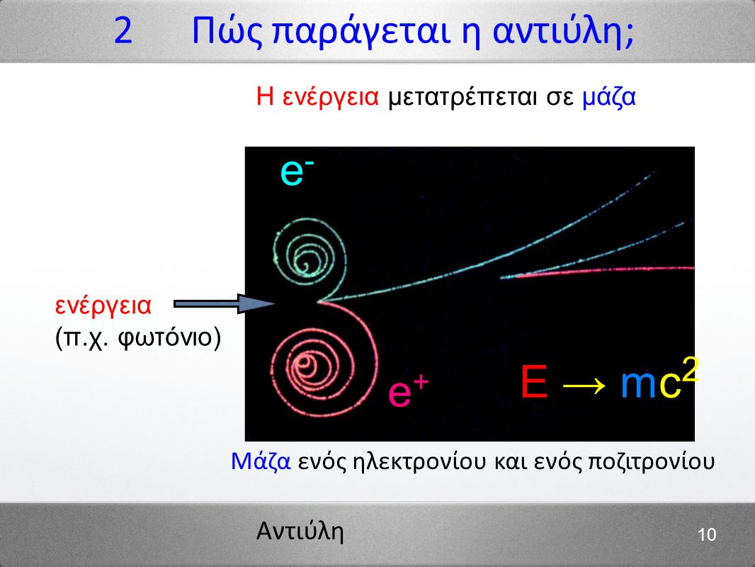 E → mc2 e- e+ 2 Πώς παράγεται η αντιύλη;