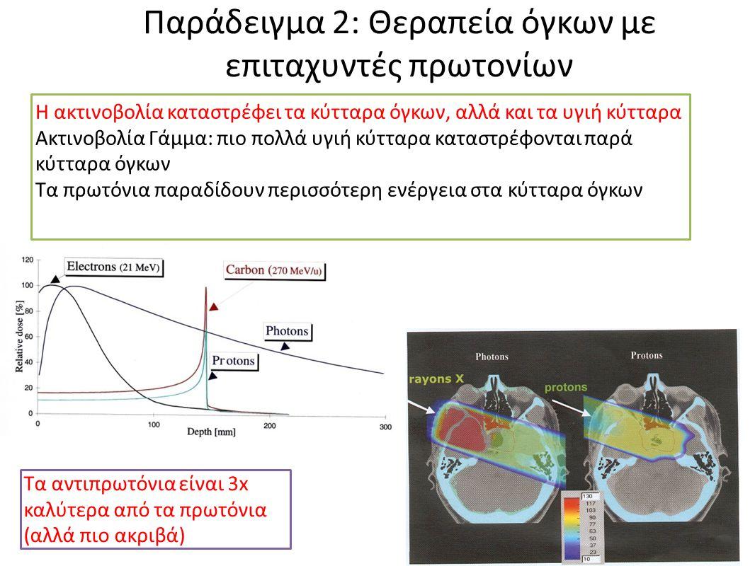 Παράδειγμα 2: Θεραπεία όγκων με επιταχυντές πρωτονίων