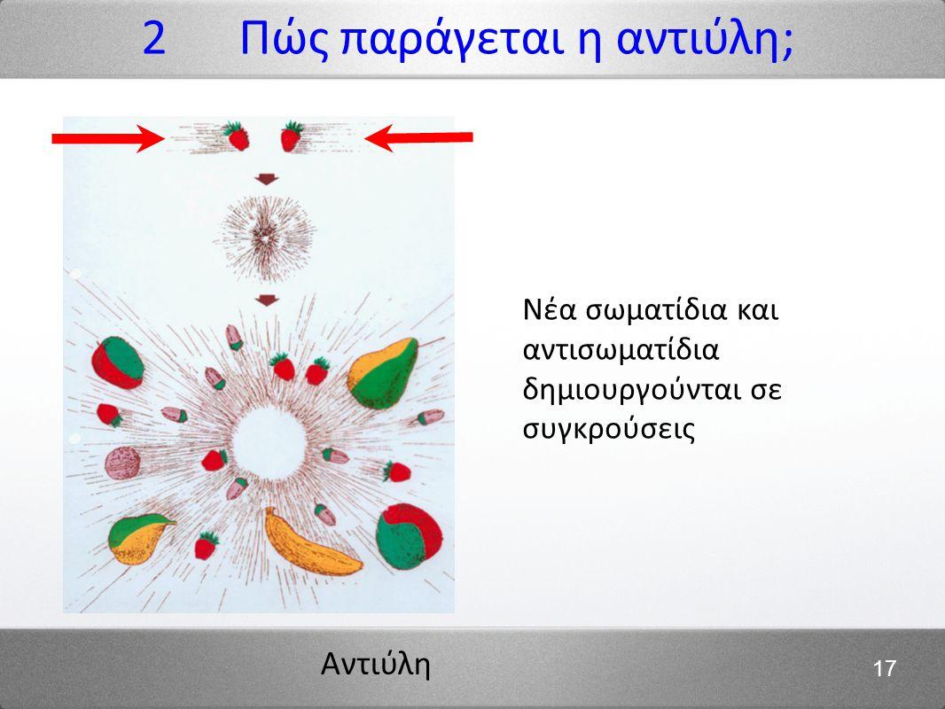 2 Πώς παράγεται η αντιύλη;