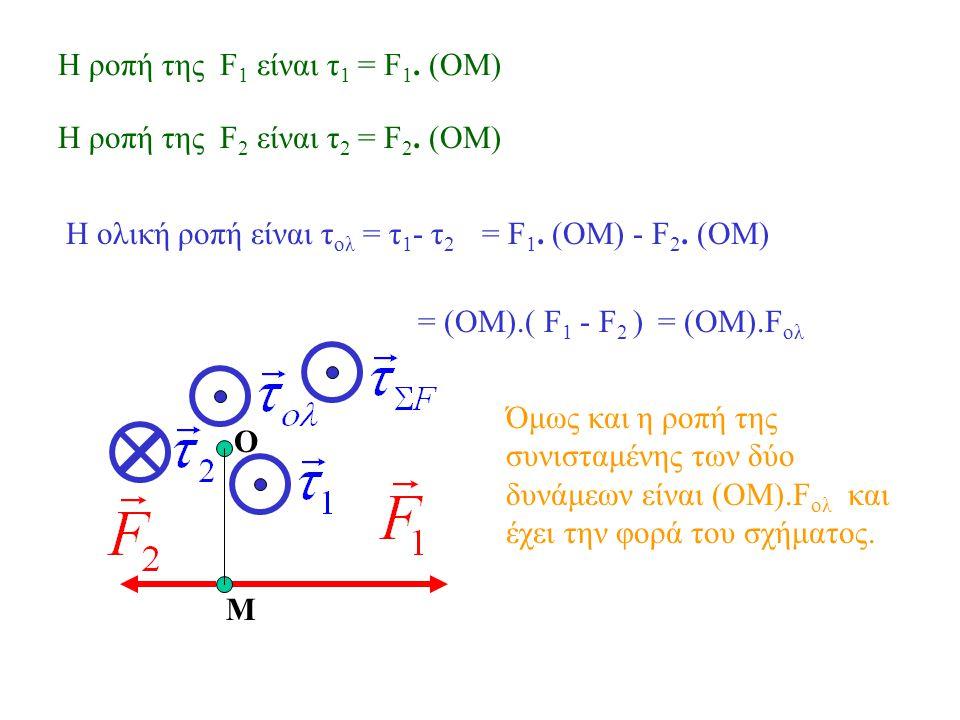 Η ροπή της F1 είναι τ1 = F1. (ΟΜ)