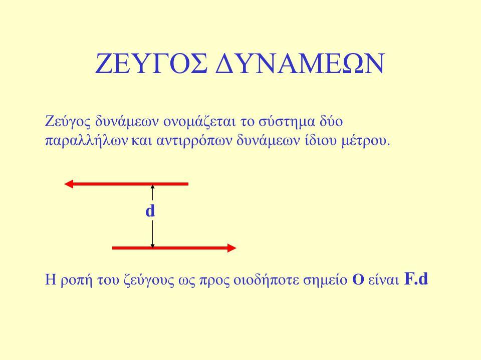 ΖΕΥΓΟΣ ΔΥΝΑΜΕΩΝ Ζεύγος δυνάμεων ονομάζεται το σύστημα δύο παραλλήλων και αντιρρόπων δυνάμεων ίδιου μέτρου.