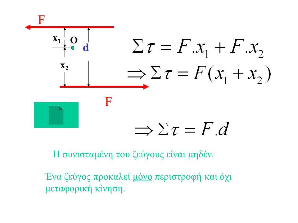 F d x1 O x2 Η συνισταμένη του ζεύγους είναι μηδέν.