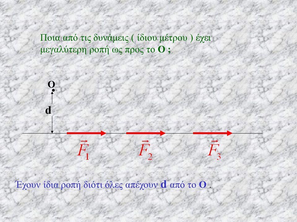 Ποια από τις δυνάμεις ( ίδιου μέτρου ) έχει μεγαλύτερη ροπή ως προς το Ο ;