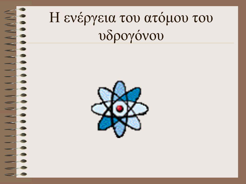 Η ενέργεια του ατόμου του υδρογόνου