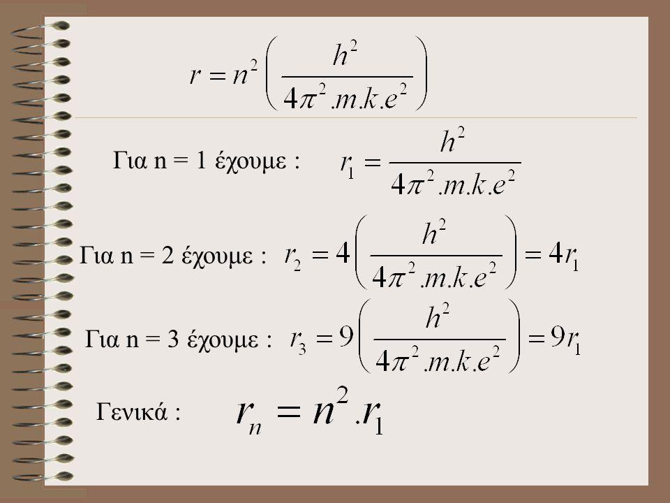 Για n = 1 έχουμε : Για n = 2 έχουμε : Για n = 3 έχουμε : Γενικά :