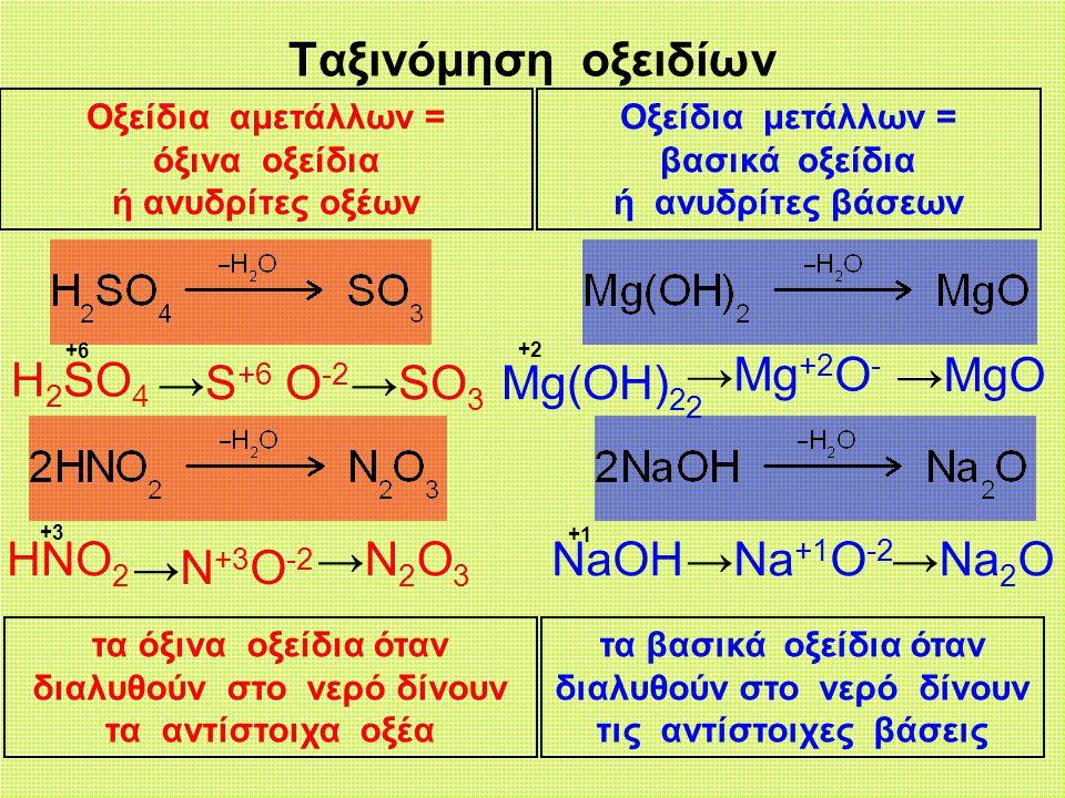 Ταξινόμηση οξειδίων H2SO4 Mg(OH)2 →Mg+2O-2 →MgO →S+6 O-2 →SO3 HNO2