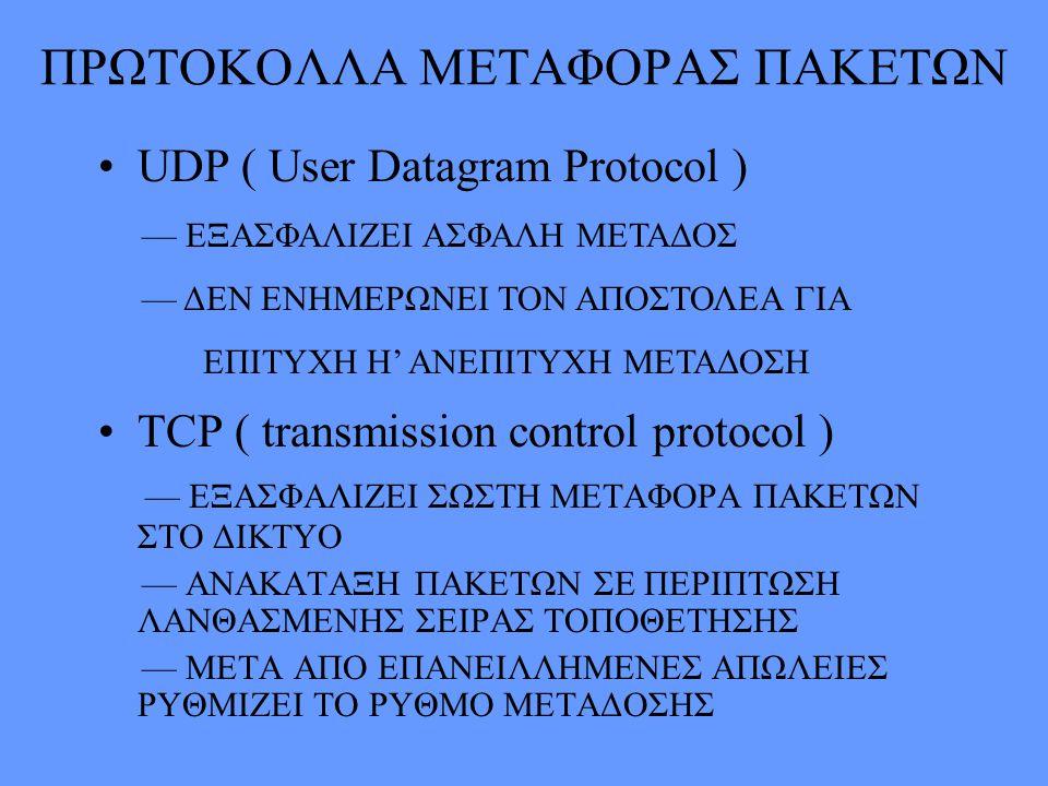 ΠΡΩΤΟΚΟΛΛΑ ΜΕΤΑΦΟΡΑΣ ΠΑΚΕΤΩΝ