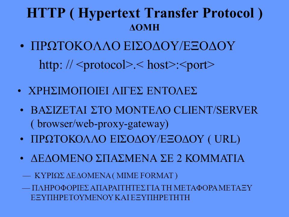 HTTP ( Hypertext Transfer Protocol ) ΔΟΜΗ