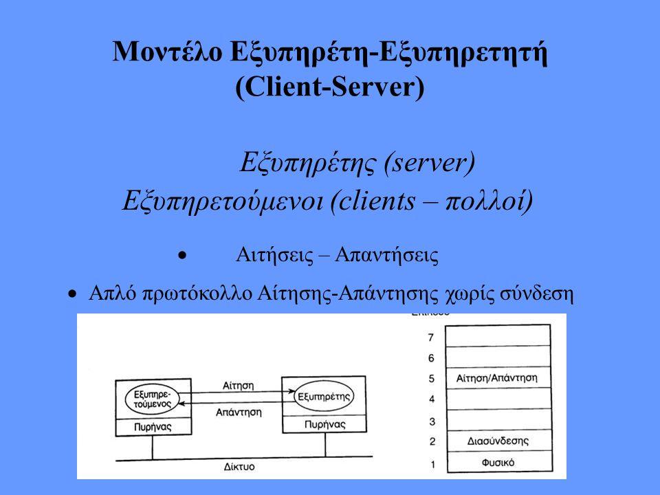 Μοντέλο Εξυπηρέτη-Εξυπηρετητή (Client-Server)