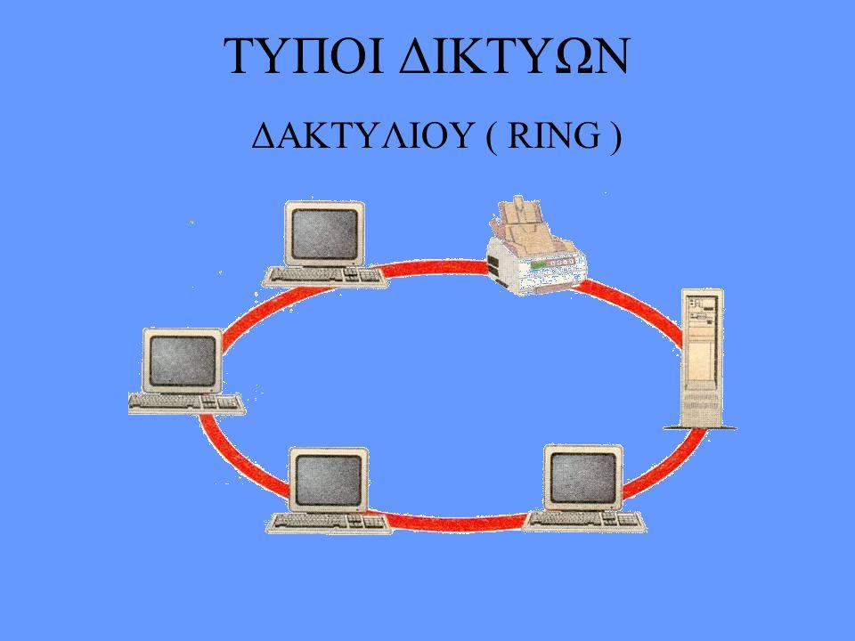 ΤΥΠΟΙ ΔΙΚΤΥΩΝ ΔΑΚΤΥΛΙΟΥ ( RING )