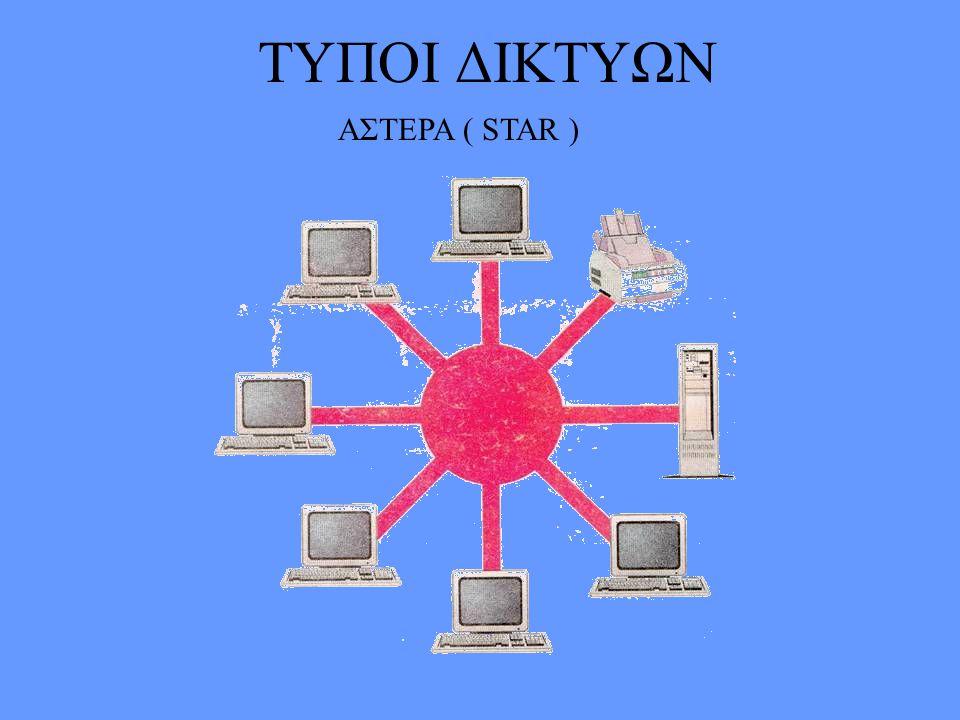 ΤΥΠΟΙ ΔΙΚΤΥΩΝ ΑΣΤΕΡΑ ( STAR )