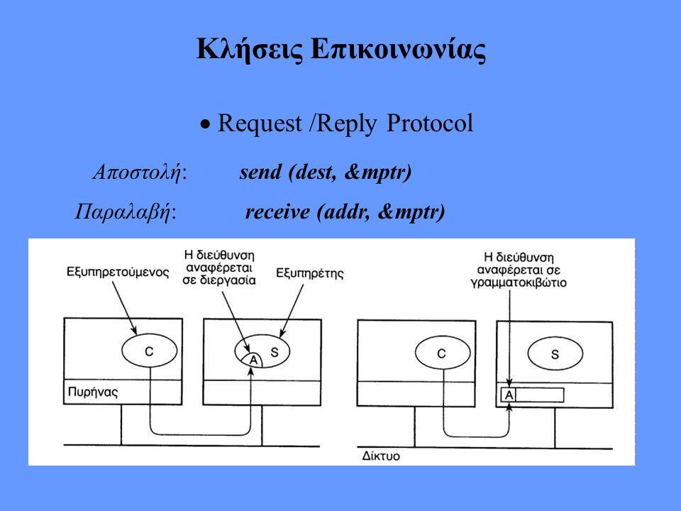 Κλήσεις Επικοινωνίας  Request /Reply Protocol