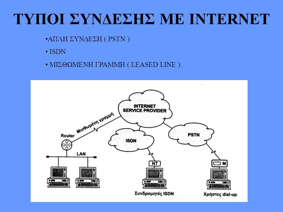ΤΥΠΟΙ ΣΥΝΔΕΣΗΣ ΜΕ INTERNET